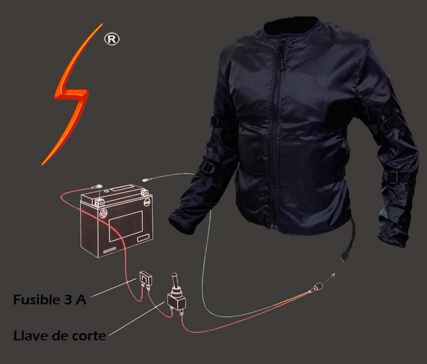 Forro Electrotérmico Diagrama